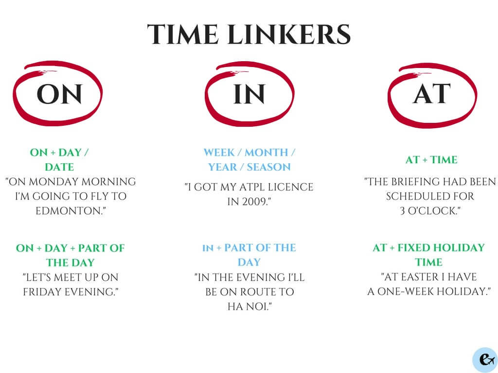 Time linkers graphic 4
