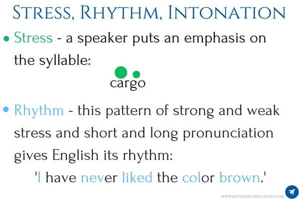 Stress, rhythm, intonation 1