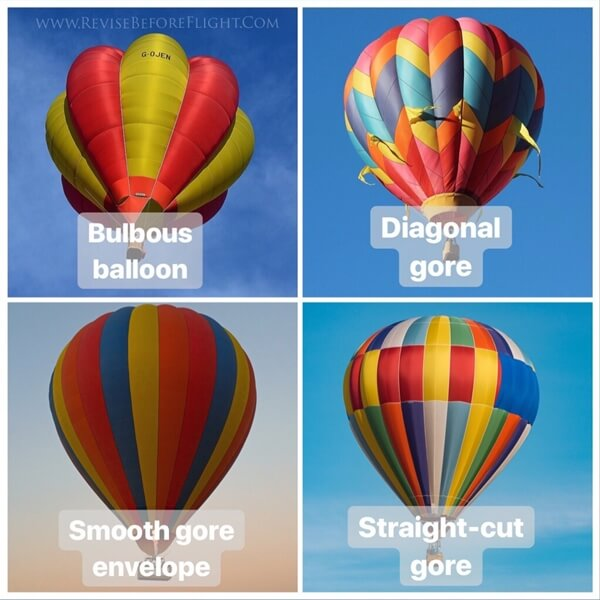 Types of balloons: Bulbous balloon, diagonal gore, straight gore envelope, straight cut gore